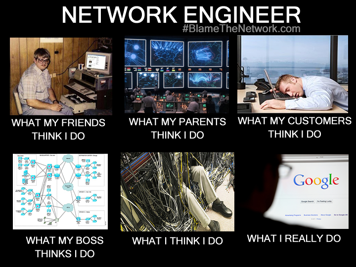 What I think I do Network Engineer